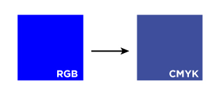 Example of Blue in RGB vs CMYK